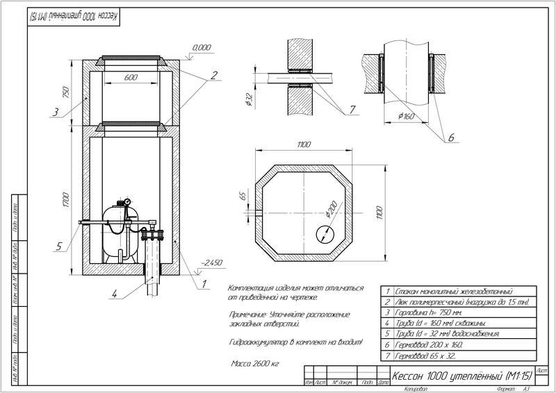 Схема кессона для скважины