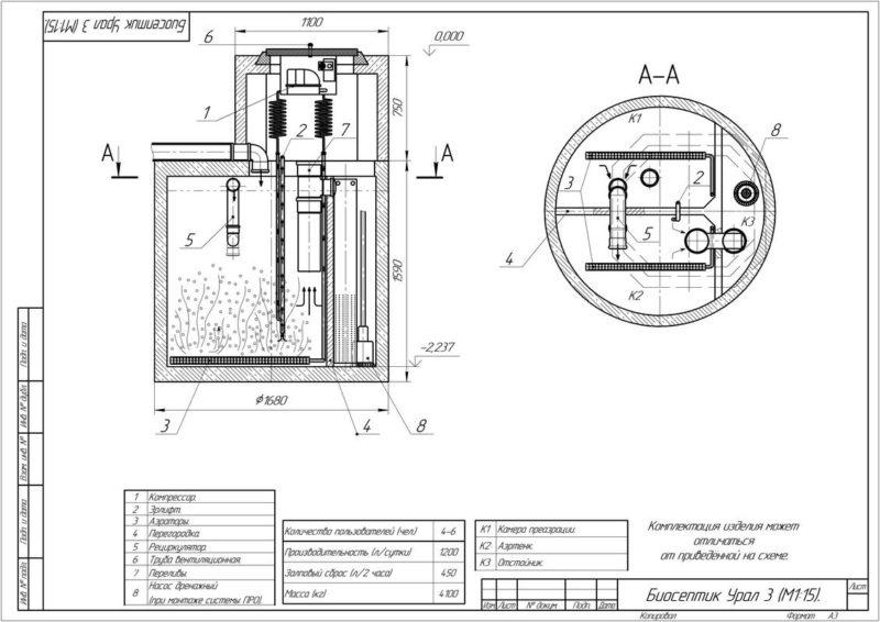 Устройство автономной канализации Урал-3 эйр
